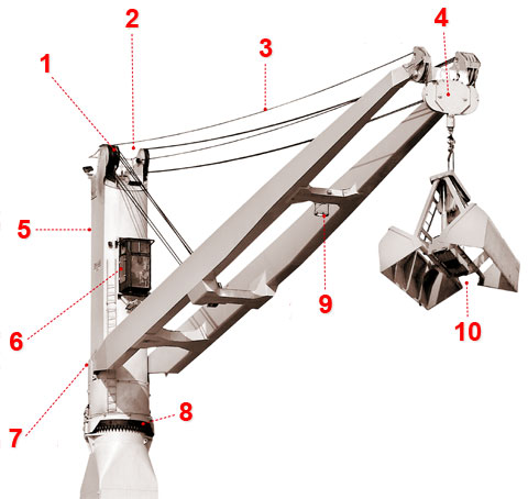 Spare Parts Crane